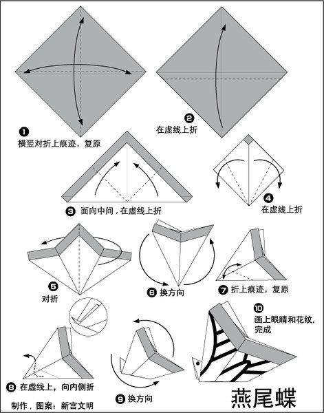 燕尾蝶的折纸方法